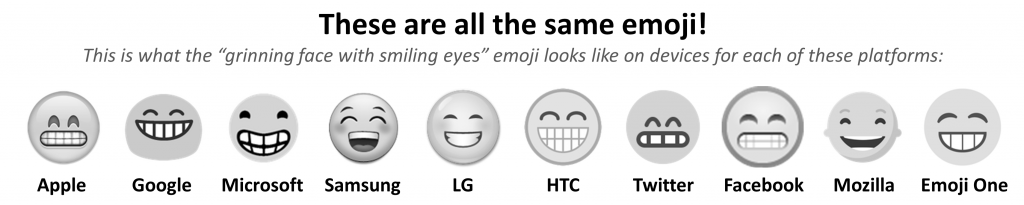 Same emoji has different representations across platforms